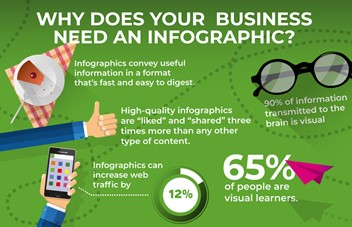 Simplify with infographics