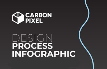 Infographic: Carbon Pixel Graphic Design Process