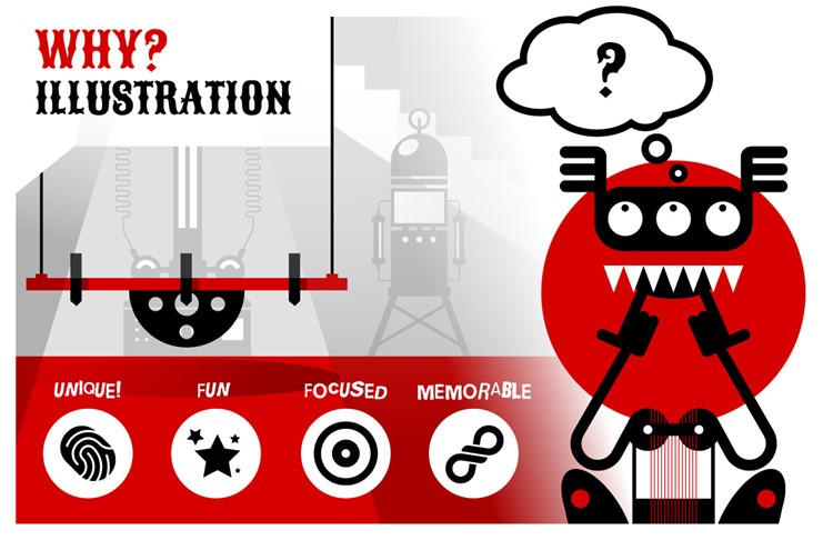 Why You Need Illustration?